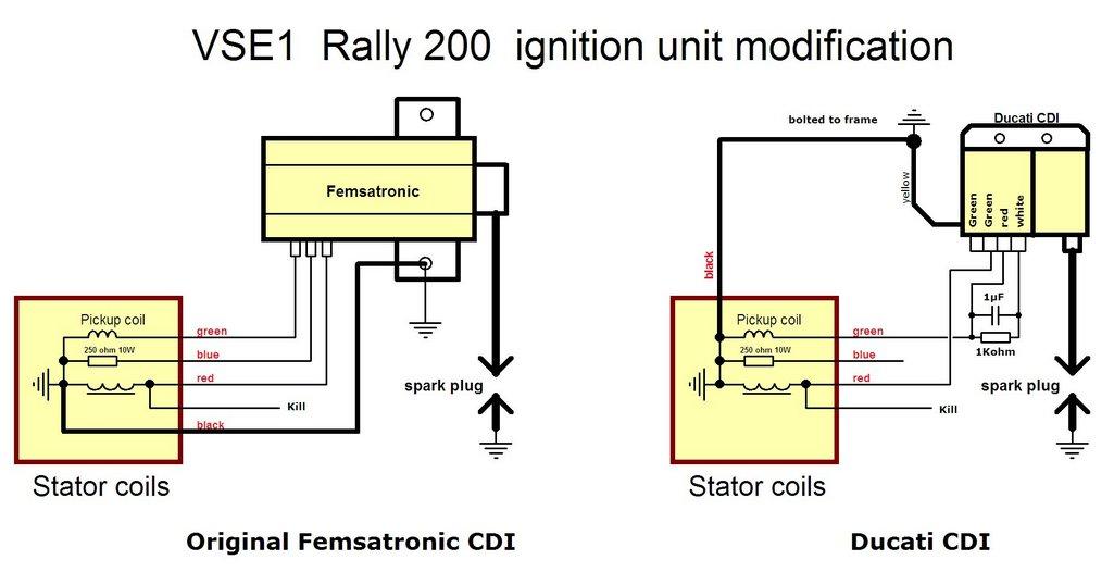 Groovy Blog Repair Manual Wiring Diagram Vespa Excel 150 Wiring Database Indigelartorg